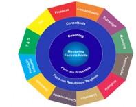 Consultoria - Coaching - Mentoring